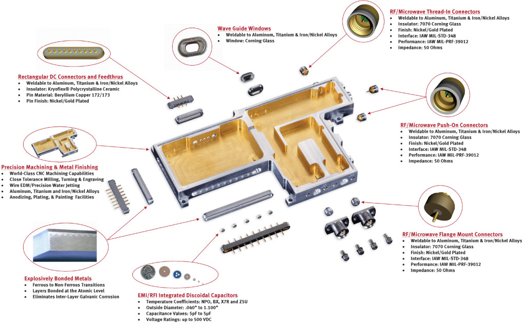 integrated_packaging2-lg